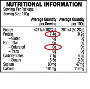 A label for Chobani Greek yoghurt 0%. Tara Diversi says: Yoghurts vary from the very healthy to pure desserts. When you ...